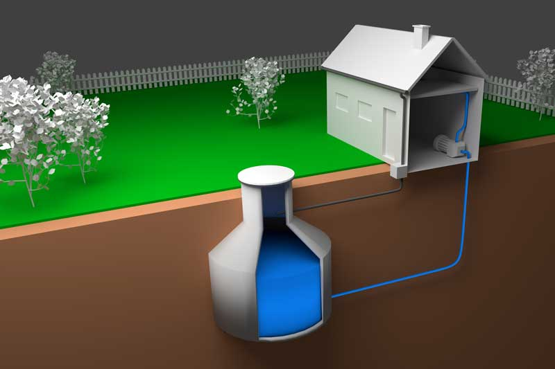 Wie Sie mit Regenwasser Ihre Kosten senken
